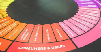 Marketing strategy using your content